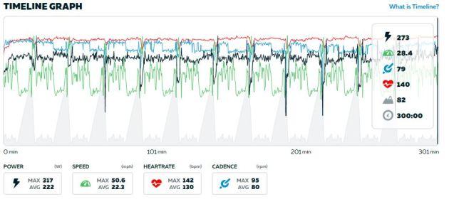 Bike graph.JPG